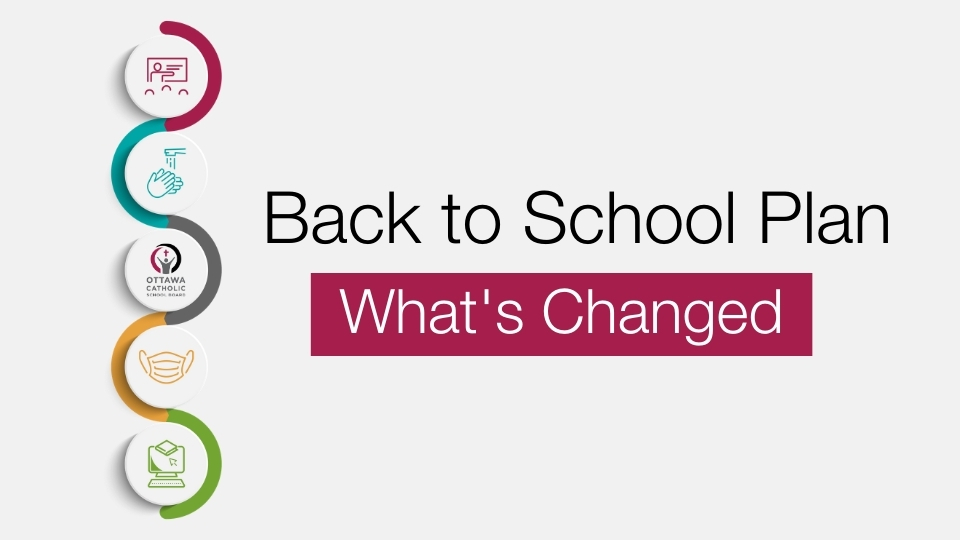 Back to School Plan: What's changed?